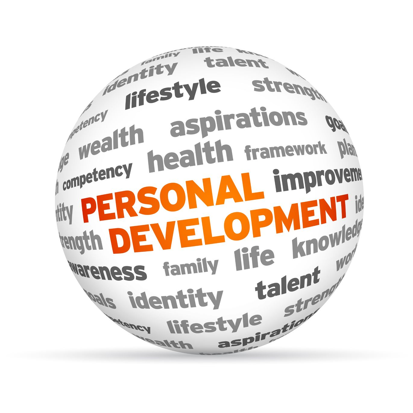 Personal Growth And Development Personal Development W...